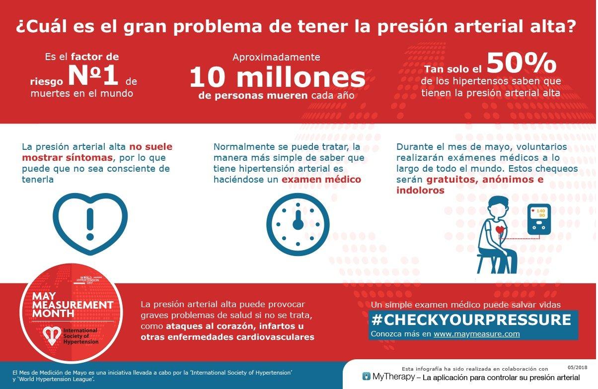 ¿Cuál es el gran problema de tener la presión arterial..